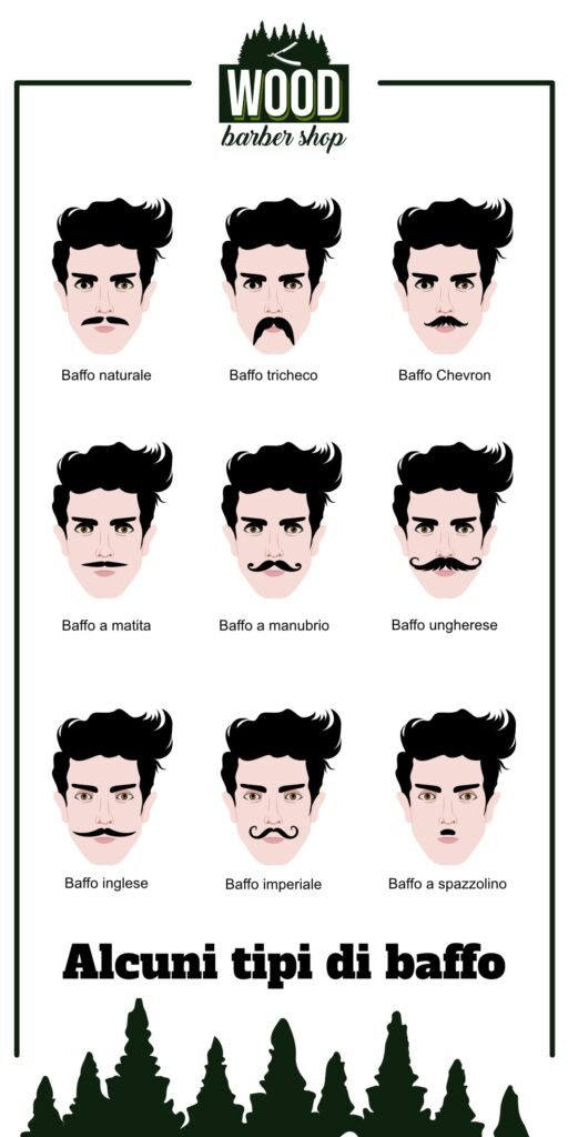 baffi e mustacchi Wood Barber